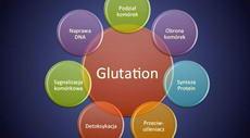 Glutation Lipoosomalny